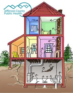 January is National Radon Action Month . . .  Radon is a cancer causing gas that seeps into your home through cracks in the foundation and walls. Test Your Home with a Free Test Kit from Jefferson County Public Health!