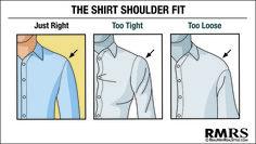 How A Dress Shirt Should Fit?