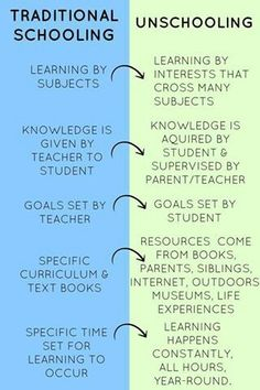 Traditional vs. unschooling http://openroadteens.org