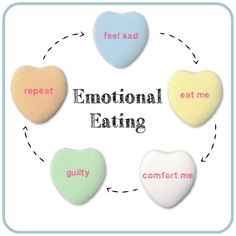 How do you get away from emotional eating?  http://www.mhhealthandfitness.co.uk/how-to-get-away-from-emotional-eating/  Martin Hulbert MH Health and Fitness. Personal Trainer Leicester & Online Personal Training Diet and Nutrition Fitness Tips Running Weight Loss Exercise How To Stop Emotional Eating