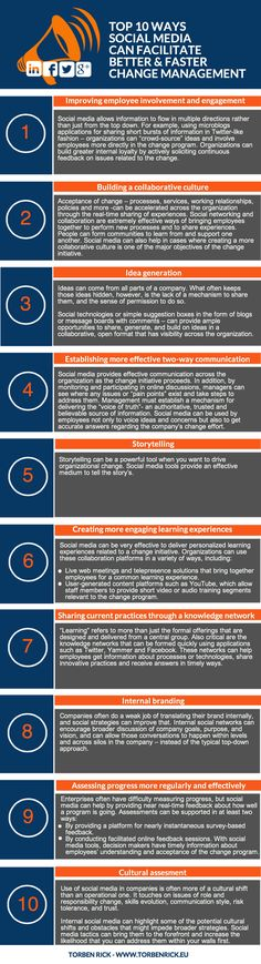 Source: Torben Rick Infographic: Top 10 ways social media can facilitate change management   #change #management