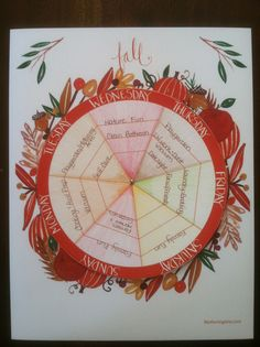 Our simple fall home rhythm wheel from the online course Healthy Home Rhythms on motheringarts.com