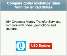 Dollar Rate Exchange United States