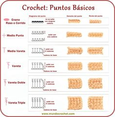 Puntos crochet Needed for translations of stitches from Spanish to English. Crochet Instructions, Crochet Diagram, Crochet Chart, Crochet Basics, Diy Crochet, Crochet Baby, Crochet Cross, Crochet Stitches Patterns, Learn To Crochet