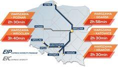 Zobacz jacy jesteśmy szybcy! - www.intercity.pl