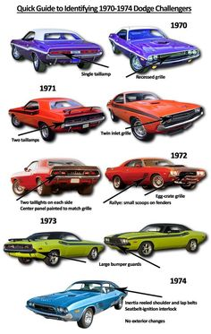'70-'74 Dodge Challenger ∆'s through the years