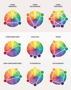 empower yourself with color psychology Colour Pallete, Colour Schemes, Color Trends, Color Combinations, Mixing Paint Colors, Color Mixing Chart, Color Psychology Test, Color Palette Challenge, Color Harmony
