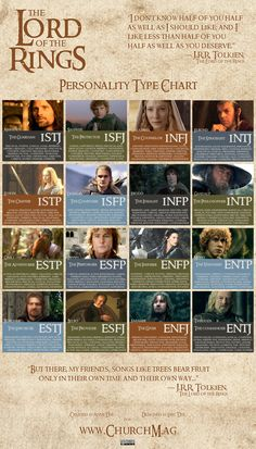 Lord of the Rings Personality Types -- I'm Legolas XD .... You can test to see what personality type you are here: http://similarminds.com/jung.html ..... or here: http://www.humanmetrics.com/cgi-win/jtypes2.asp