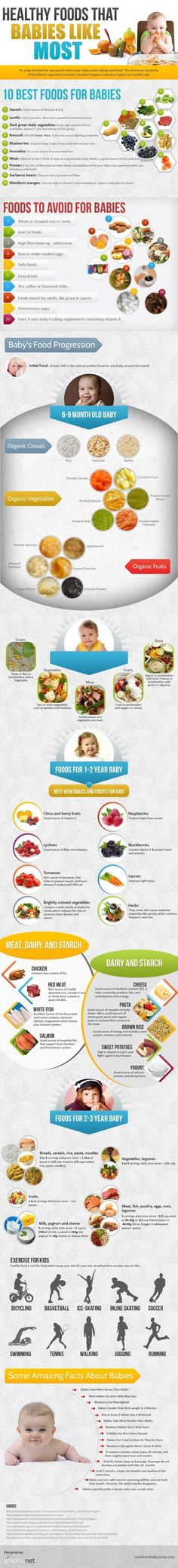 Healthy Foods That Babies Like Most Infographic