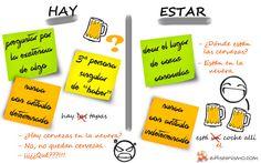 Oposición entre los verbos HABER y ESTAR. Contenido del nivel A1 de español como lengua extranjera.