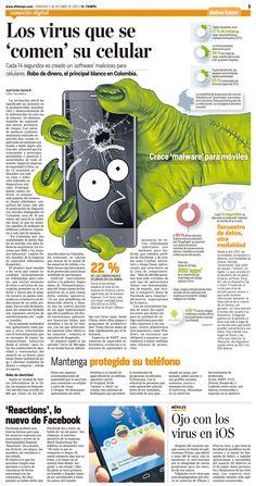 Celular con virus on Behance