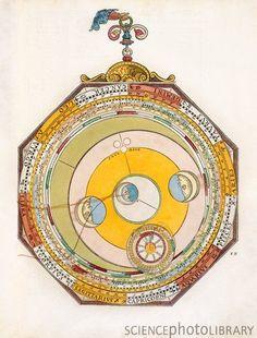 moon wheel chart