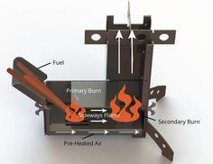 Hot Ash Heat Diagram