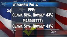 Latest Wisconsin Polls via The Young Turks on Current TV