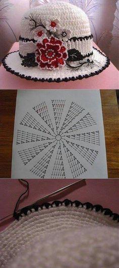 Crochet hat chart