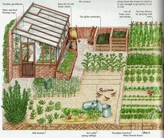 Vegetable garden planning vision boards how we focus on building a dream thornebrook farms garden care backyards garden gardencare 44 awesome one day garden projects ideas that anyone can do Potager Garden, Veg Garden, Vegetable Garden Design, Garden Cottage, Garden Care, Vegetable Gardening, Garden Planters, Vegetable Planters, Pool Garden