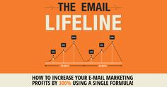 Email is only one of many ways to market online, but I believe it is the very best way. It is still the most powerful method of marketing and it's growing steadily. Start Online Business, Business Emails, Mail Marketing, Online Marketing, Believe, Success
