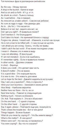 Топ полезных фраз в разговорном английском