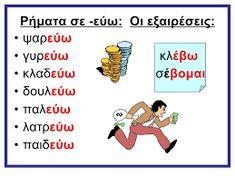 Αποτέλεσμα εικόνας για ορθογραφια σε ιζω ενω Packing, Words, School, Greek, Image, Bag Packaging, Greece, Horse