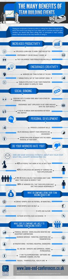 The Many Benefits of Team Building Events #Infographics #Career #Image — Lightscap3s.com