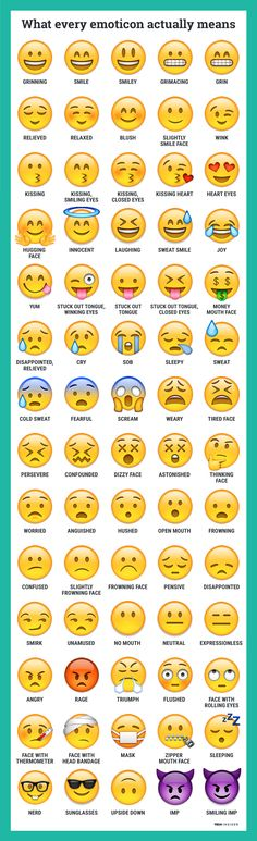 "Emoticons are pretty important: Harvard cognitive scientist Steven Pinker says they're an extremely useful linguistic evolution. The Oxford English Dictionary named ""crying face"" the word of the year. Humans collectively send 6 billion emoticons every day. But they don't teach emoticons in school, and some of them are actually hard to understand — at least for some of us."