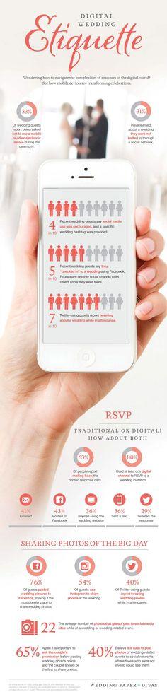 Digital Wedding Etiquette [INFOGRAPHIC]