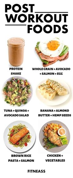 Post Workout Meals, Pre Workout Snack, Best Post Workout Food, Post Workout Drink, Food For Muscle Growth, Food To Gain Muscle, Good Healthy Recipes, Healthy Snacks, Healthy Eating
