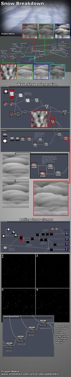 A breakdown of my windswept snow Substance as well as several tricks I use frequently when I build materials in Designer.  See the material here: https://www.artstation.com/artwork/G9A04