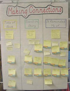 Mosaic of thought making connections examples.  Several.