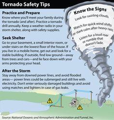 #Tornado safety tips. #stormsafety #severeweather