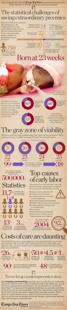 ☤ MD ☞☆☆☆ The odds are: Statistics behind premature births and neonatology. (This links to an intense, honest, and beautiful series by a mom of an extreme preemie. It is well worth reading. Ob Nursing, Nursing Tips, Neonatal Nursing, Pharmacology Nursing, Nursing Programs, Preemie Babies, Premature Baby, Preemies, 28 Week Preemie