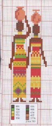 0 point de croix 2 femmes africaines - cross stitch 2 african women