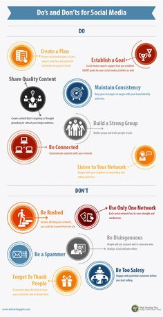 Do's and Don'ts for Social Media Infographic   #socialmediakerala - LIKED Social Media Experiments, Cochin