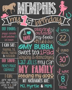 Cowgirl First Birthday Chalkboard Poster // 1st Birthday Chalkboard Sign // Custom Printable // Girl // Western Birthday // Cowboy // Horse by PersonalizedChalk on Etsy https://www.etsy.com/listing/239224453/cowgirl-first-birthday-chalkboard-poster