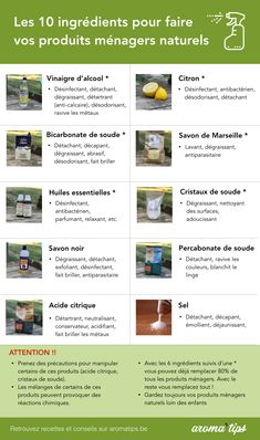 Healthy Recipe Books, Green Tips, Homemade Cleaning Products, Diy Projects To Try, Clean House, Good To Know, Cleaning Hacks, Life Hacks, Diys