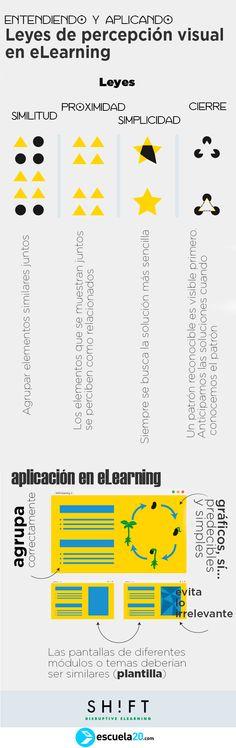 Normas básicas en el diseño de cursos #eLearning #SMeduca