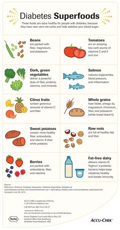 Diabetes Superfoods | South Africa Diabetic Tips, Diabetes Care, Diabetes Treatment, Diabetes Management, Blood Sugar, Healthy Recipes, Healthy Foods, Healthy Eating, Vitamin E