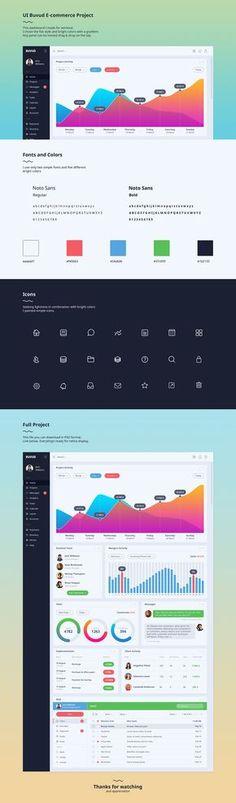 Dashboard UI/UX Kit Design For Free Download on Behance