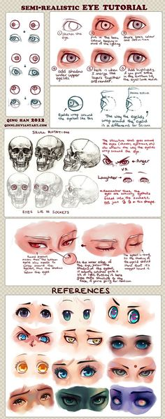 Semi-realistic   anime Eye Tutorial and References by *Qinni on deviantART