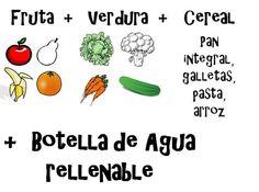 Comienza a vivir de forma sana, come alimentos saludables http://www.comunidadorganica.com/
