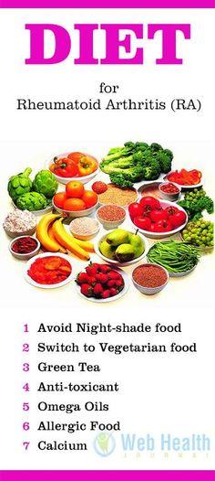 Diet for Rheumatoid Arthritis (RA) : #diet #health_tips #diet_plan #healthy_living