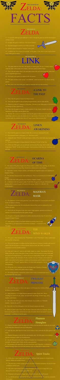 The Legend of Zelda facts: cool, but not all are true.