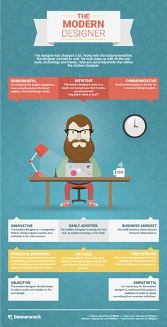 An infographic that rounds up 11 characteristics that define the modern designer. Having these 11 attributes enables him to be ahead of the competition. Graphic Design Lessons, Graphic Design Inspiration, Graphisches Design, Design Trends, Flat Design, Design Ideas, Design Management, Banner, Data Visualization