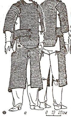 Kipchak Mongol scale
