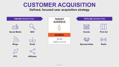 customer strategy - Pesquisa Google | Marketing | Pinterest