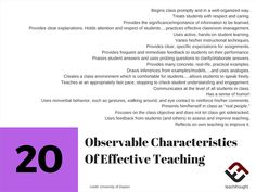20 Observable Characteristics Of Effective Teaching by TeachThought Staff What makes an effective teacher? Or more specifically, what observable characteristics might you see and hear? The University of Minnesota Teaching Skills, Teaching Strategies, Student Learning, Teaching Resources, Teaching Ideas, Teaching Techniques, High School Classroom, Science Classroom, Characteristics Of Effective Learning