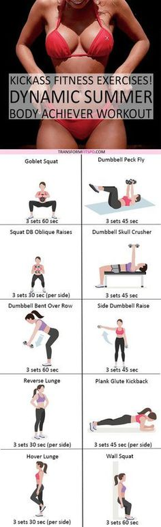 Repin and share if this gave you rapid, summer ready results! Read the post for all the workout information! burn fat quotes