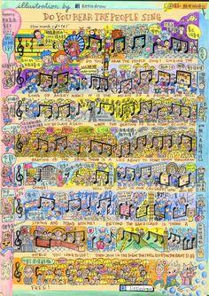 Littledraw手繪旅遊: 用樂譜記錄生活和旅遊的事情