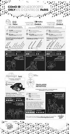 Como ir dos aeroportos até Paris? Concentramos toda a informação em 2 ilustrações fofas e de fácil compreensão. Baixe-as no nosso artigo.