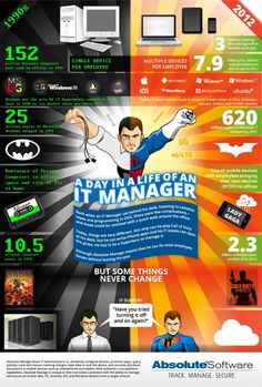 A day in the life of an IT Manager